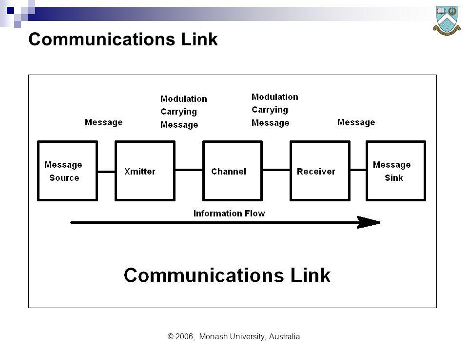 © 2006, Monash University, Australia Communications Link