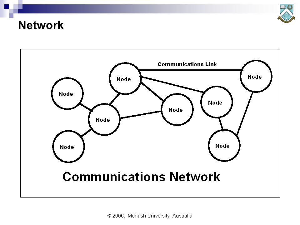 © 2006, Monash University, Australia Network