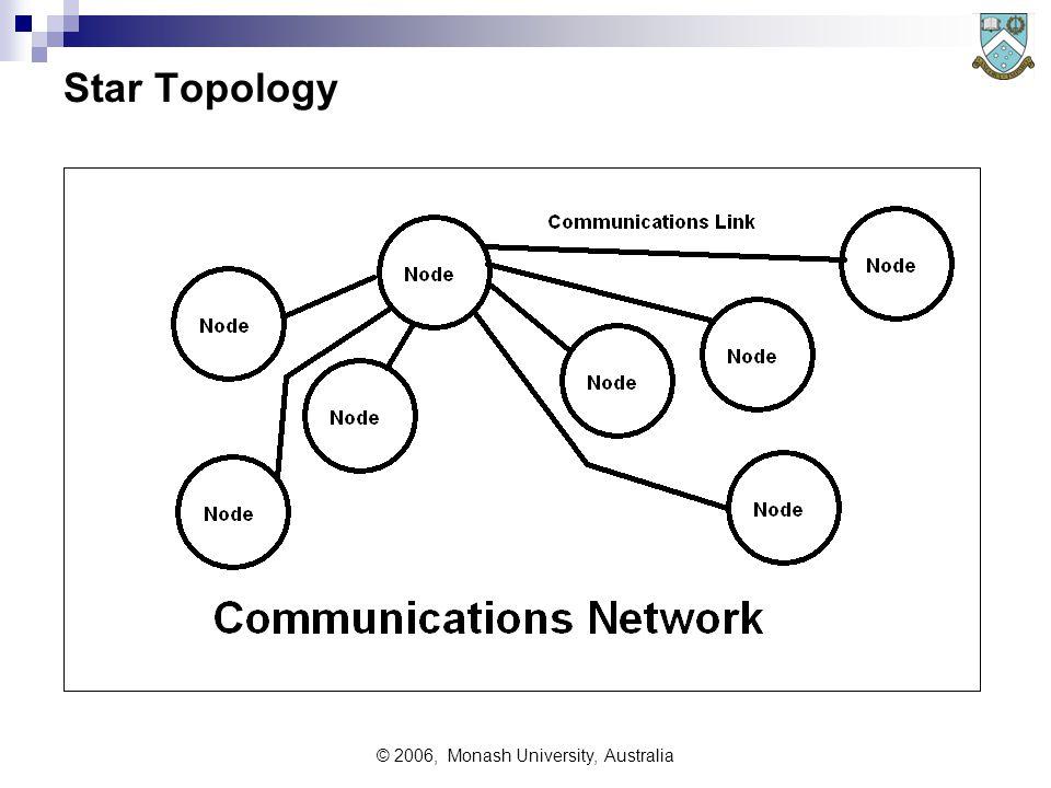 © 2006, Monash University, Australia Star Topology