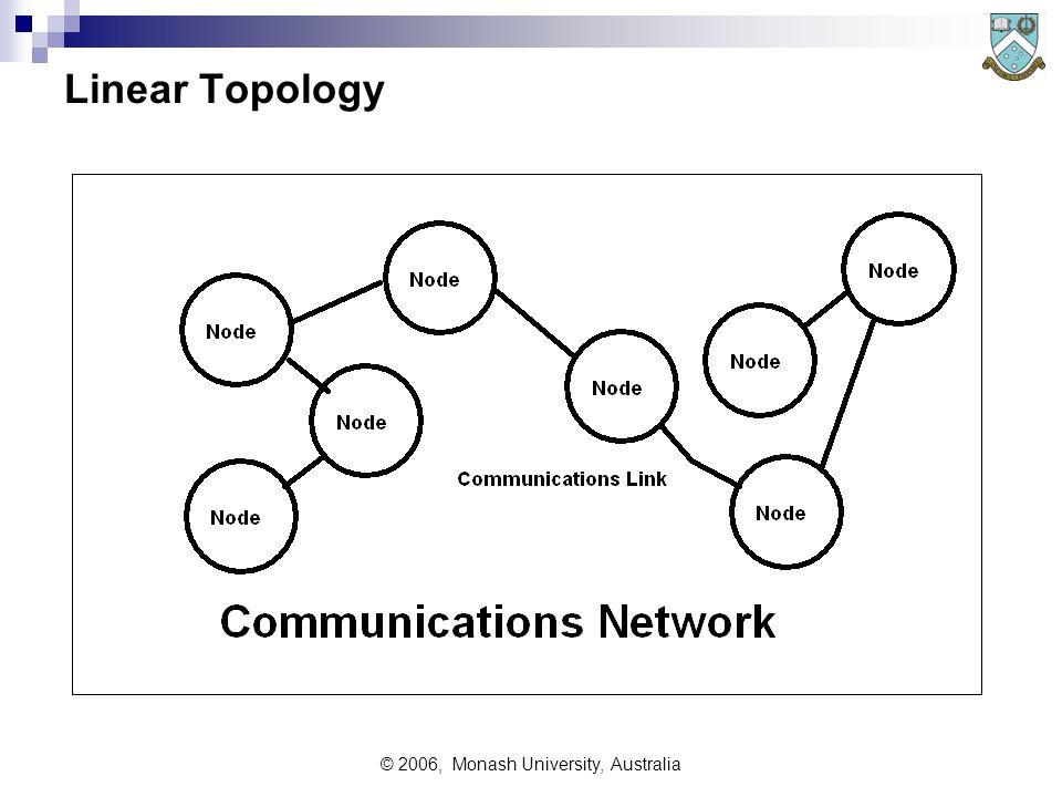 © 2006, Monash University, Australia Linear Topology