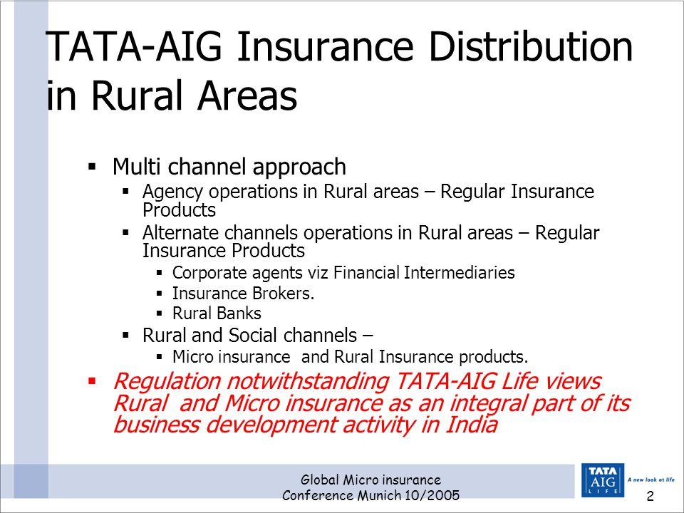 Global Micro insurance Conference Munich 10/200512 Results MI vs.