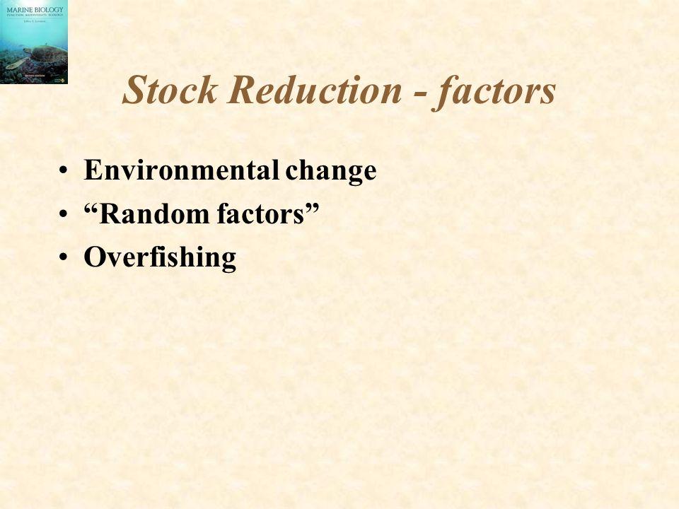 Stock Reduction - factors Environmental change Random factors Overfishing