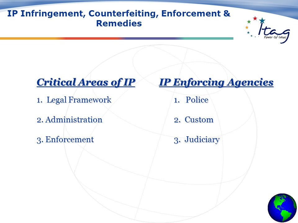 IP Infringement, Counterfeiting, Enforcement & Remedies IP Enforcing Agencies 1.