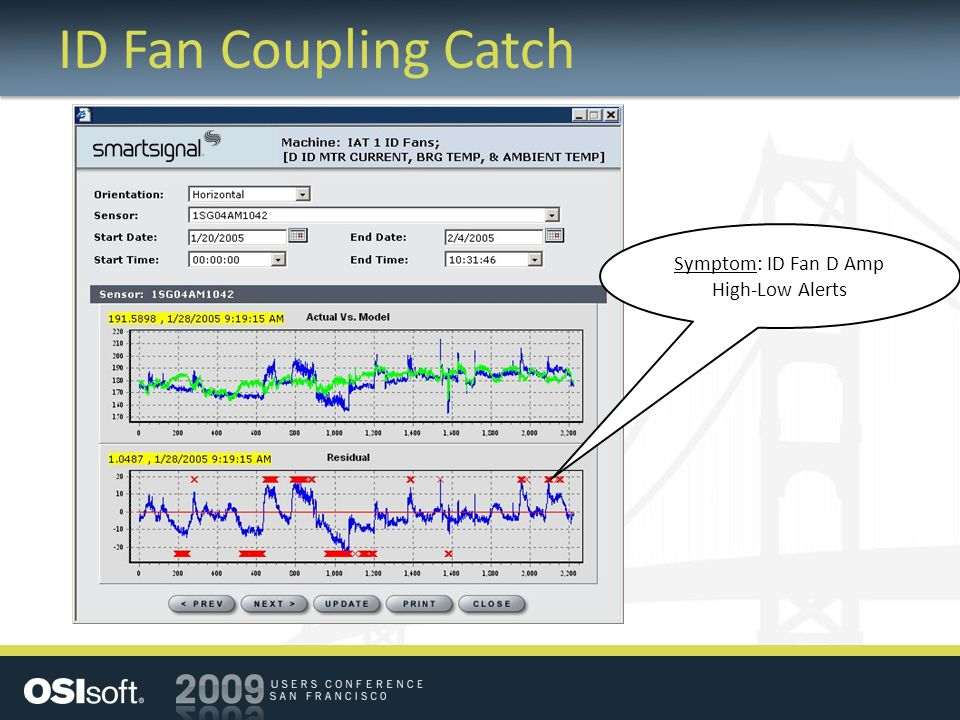 ID Fan Coupling Catch Symptom: ID Fan D Amp High-Low Alerts