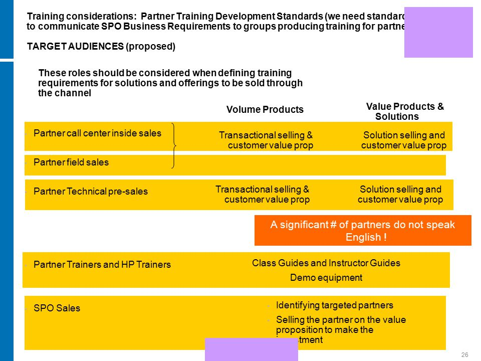 HP Confidential26 Training considerations: Partner Training Development Standards (we need standards to communicate SPO Business Requirements to group