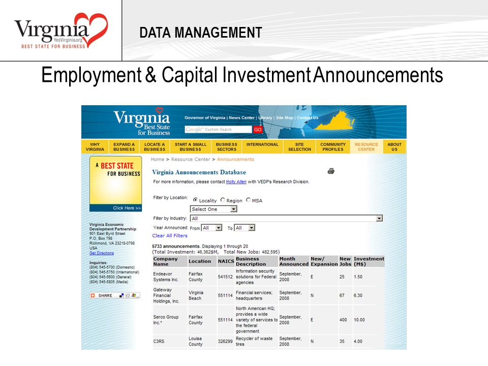 DATA MANAGEMENT Employment & Capital Investment Announcements