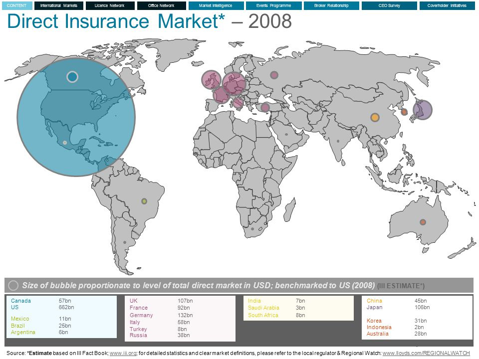 © Lloyd's Direct Insurance Market* – 2008 Canada57bn US662bn Mexico11bn Brazil25bn Argentina 6bn UK107bn France 92bn Germany132bn Italy58bn Turkey8bn Russia38bn India7bn Saudi Arabia3bn South Africa8bn China45bn Japan106bn Korea31bn Indonesia2bn Australia28bn Size of bubble proportionate to level of total direct market in USD; benchmarked to US (2008) (III ESTIMATE*) Source: *Estimate based on III Fact Book; www.iii.org; for detailed statistics and clear market definitions, please refer to the local regulator & Regional Watch: www.lloyds.com/REGIONALWATCHwww.iii.orgwww.lloyds.com/REGIONALWATCH International MarketsLicence NetworkMarket IntelligenceEvents ProgrammeBroker RelationshipCEO SurveyCoverholder InitiativesCONTENTOffice Network