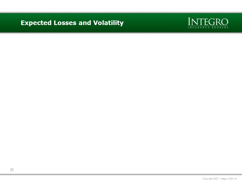 Copyright 2007, Integro USA Inc. 20 Expected Losses and Volatility
