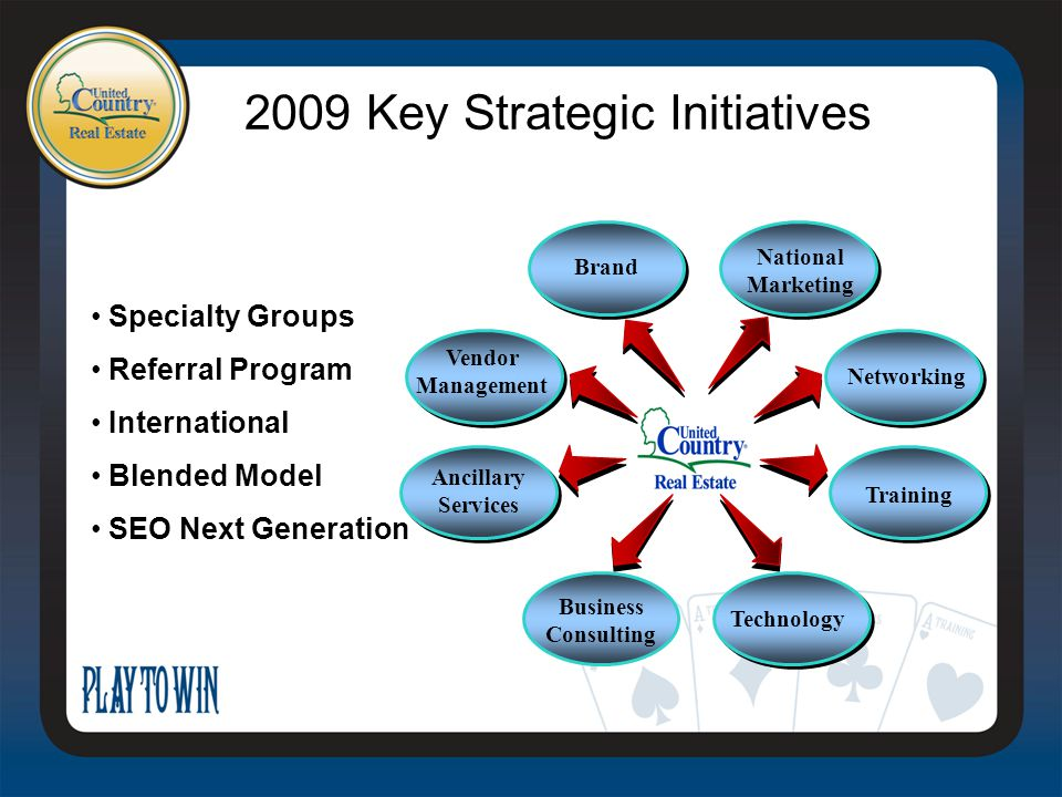Ancillary Services Business Consulting Training Technology Brand Vendor Management National Marketing Networking 2009 Key Strategic Initiatives Specialty Groups Referral Program International Blended Model SEO Next Generation