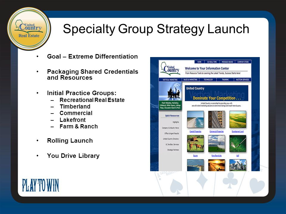 Specialty Group Strategy Launch Goal – Extreme Differentiation Packaging Shared Credentials and Resources Initial Practice Groups: –Recreational Real Estate –Timberland –Commercial –Lakefront –Farm & Ranch Rolling Launch You Drive Library