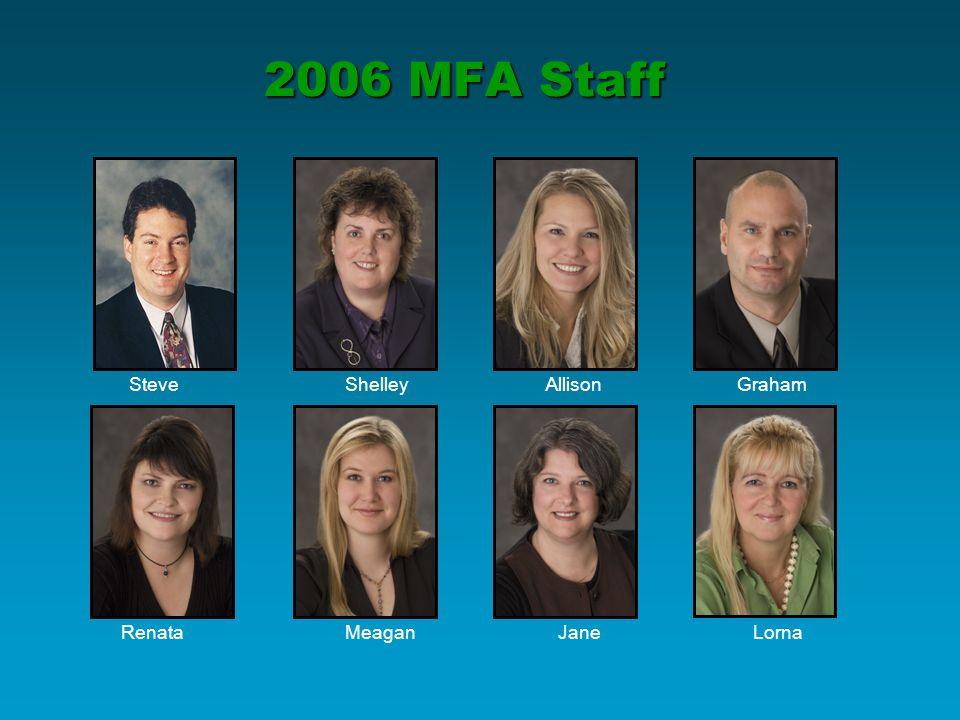 2006 MFA Staff SteveShelleyGrahamAllison JaneLornaRenataMeagan