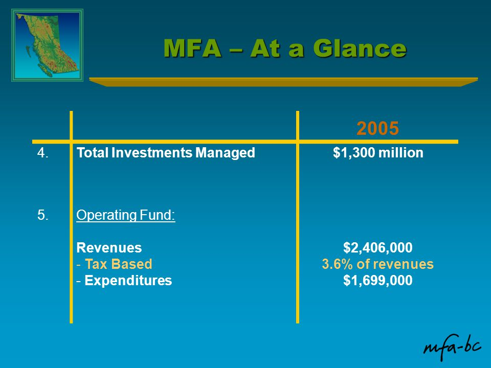 MFA – At a Glance 2005 4.Total Investments Managed$1,300 million 5.Operating Fund: Revenues - Tax Based - Expenditures $2,406,000 3.6% of revenues $1,699,000