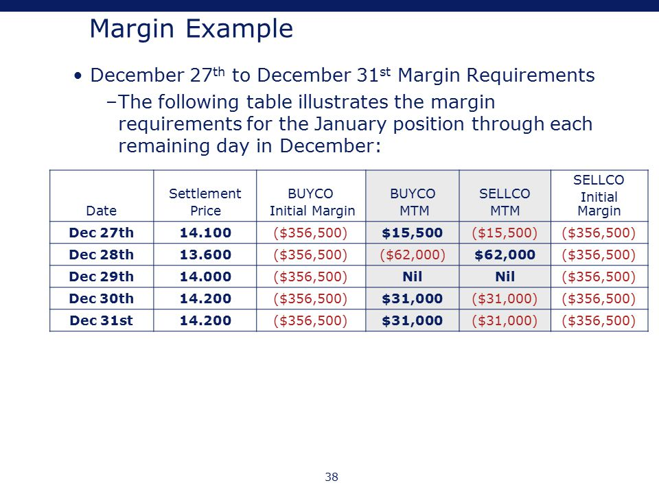 38 Margin Example December 27 th to December 31 st Margin Requirements –The following table illustrates the margin requirements for the January positi
