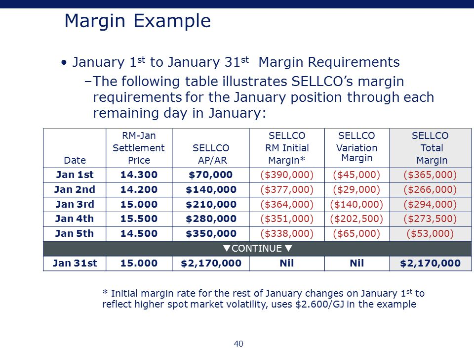 40 Margin Example Date RM-Jan Settlement Price SELLCO AP/AR SELLCO RM Initial Margin* SELLCO Variation Margin SELLCO Total Margin Jan 1st14.300$70,000