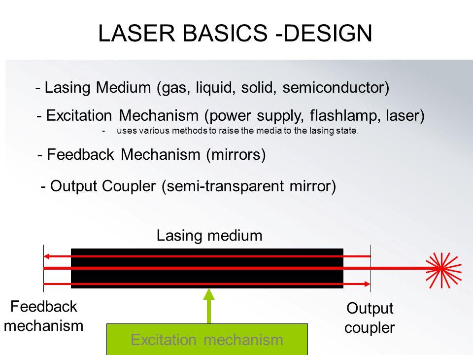 LASER BASICS -DESIGN Feedback mechanism Output coupler Lasing medium - Lasing Medium (gas, liquid, solid, semiconductor) - Excitation Mechanism (power