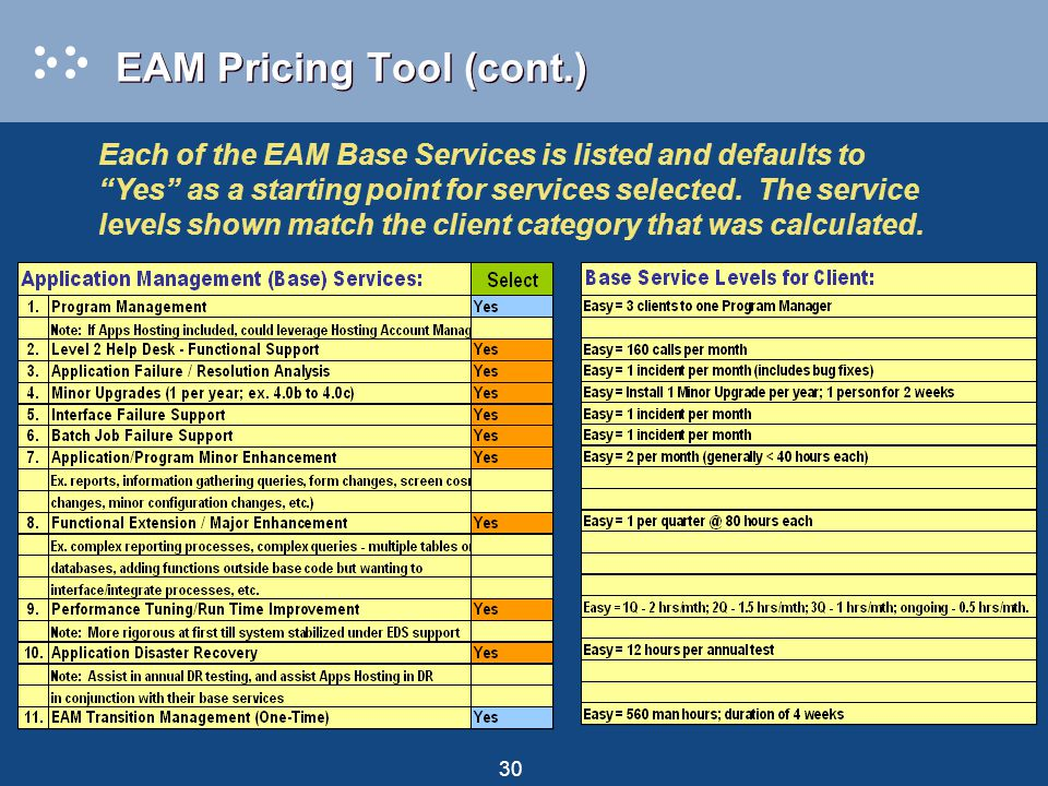 "30 EAM Pricing Tool (cont.) Each of the EAM Base Services is listed and defaults to ""Yes"" as a starting point for services selected. The service level"