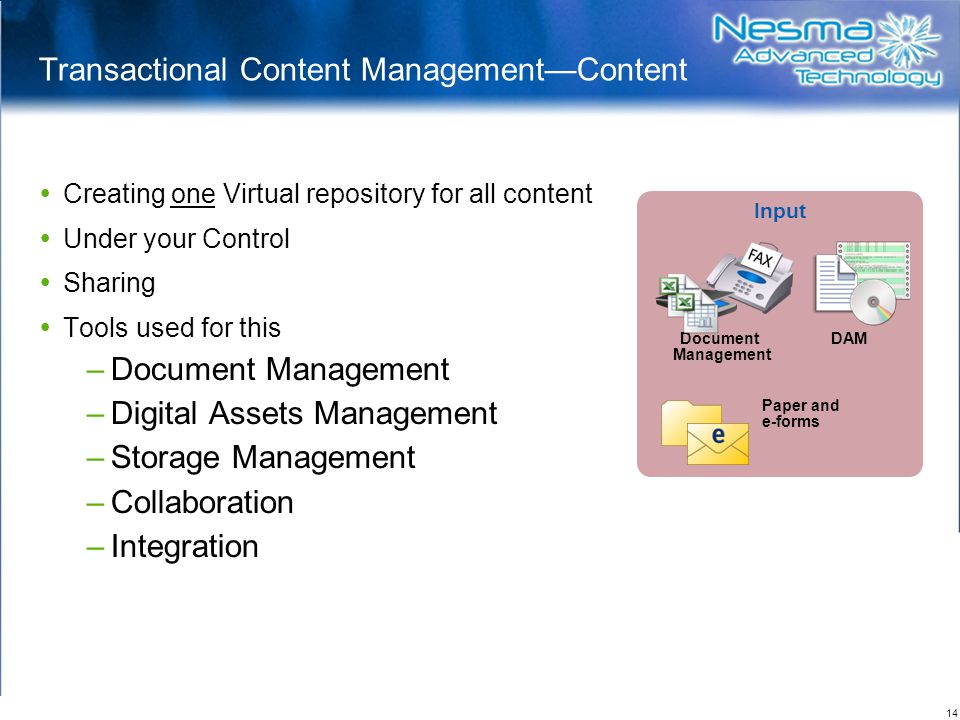14 Transactional Content Management—Content  Creating one Virtual repository for all content  Under your Control  Sharing  Tools used for this –Document Management –Digital Assets Management –Storage Management –Collaboration –Integration Input Document Management DAM Paper and e-forms