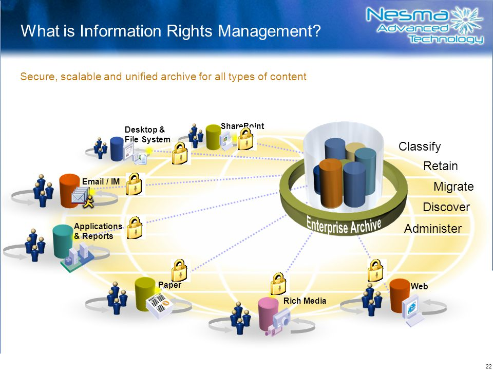 22 Secure, scalable and unified archive for all types of content Rich Media Email / IM Desktop & File System SharePoint Web Paper Applications & Reports Classify Retain Migrate Discover Administer What is Information Rights Management?