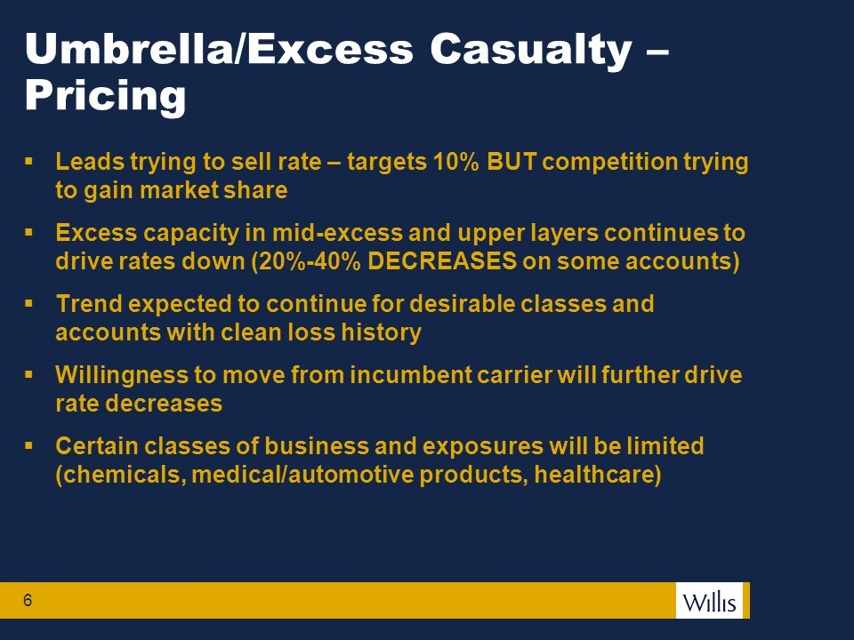 6 Umbrella/Excess Casualty – Pricing  Leads trying to sell rate – targets 10% BUT competition trying to gain market share  Excess capacity in mid-excess and upper layers continues to drive rates down (20%-40% DECREASES on some accounts)  Trend expected to continue for desirable classes and accounts with clean loss history  Willingness to move from incumbent carrier will further drive rate decreases  Certain classes of business and exposures will be limited (chemicals, medical/automotive products, healthcare)