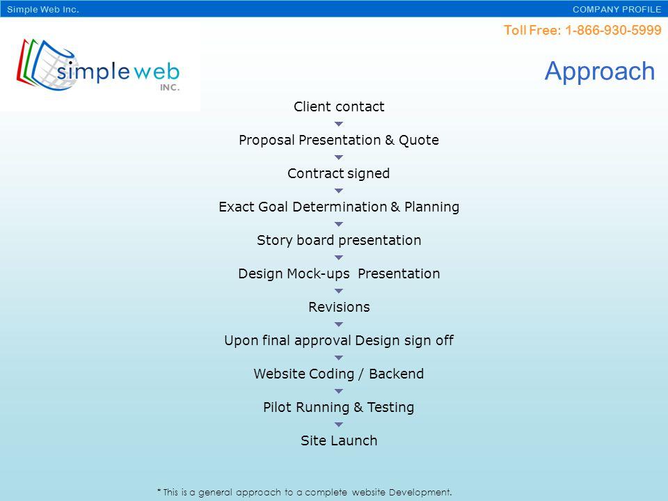 Toll Free: 1-866-930-5999 Simple Web Inc. COMPANY PROFILE Portfolio - Logo
