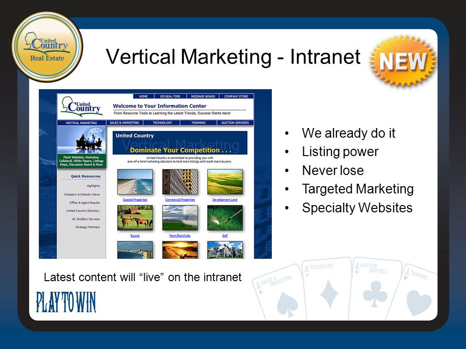 Vertical Marketing - Intranet We already do it Listing power Never lose Targeted Marketing Specialty Websites Latest content will live on the intranet