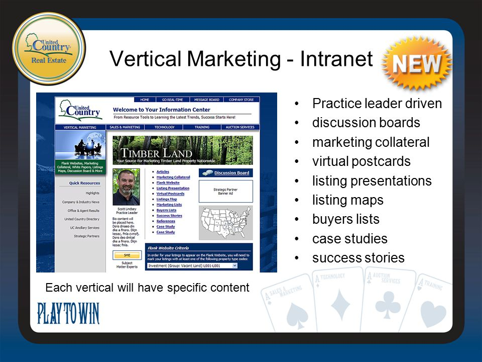 Vertical Marketing - Intranet Practice leader driven discussion boards marketing collateral virtual postcards listing presentations listing maps buyers lists case studies success stories Each vertical will have specific content