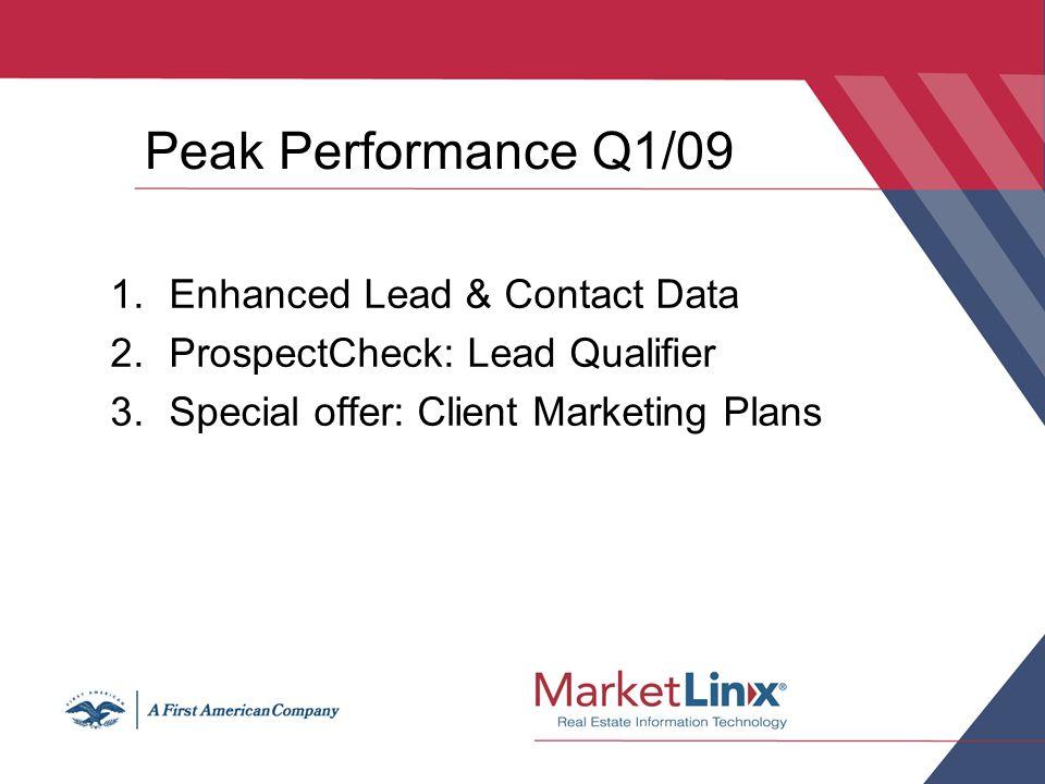 Peak Performance Q1/09 1.Enhanced Lead & Contact Data 2.ProspectCheck: Lead Qualifier 3.Special offer: Client Marketing Plans