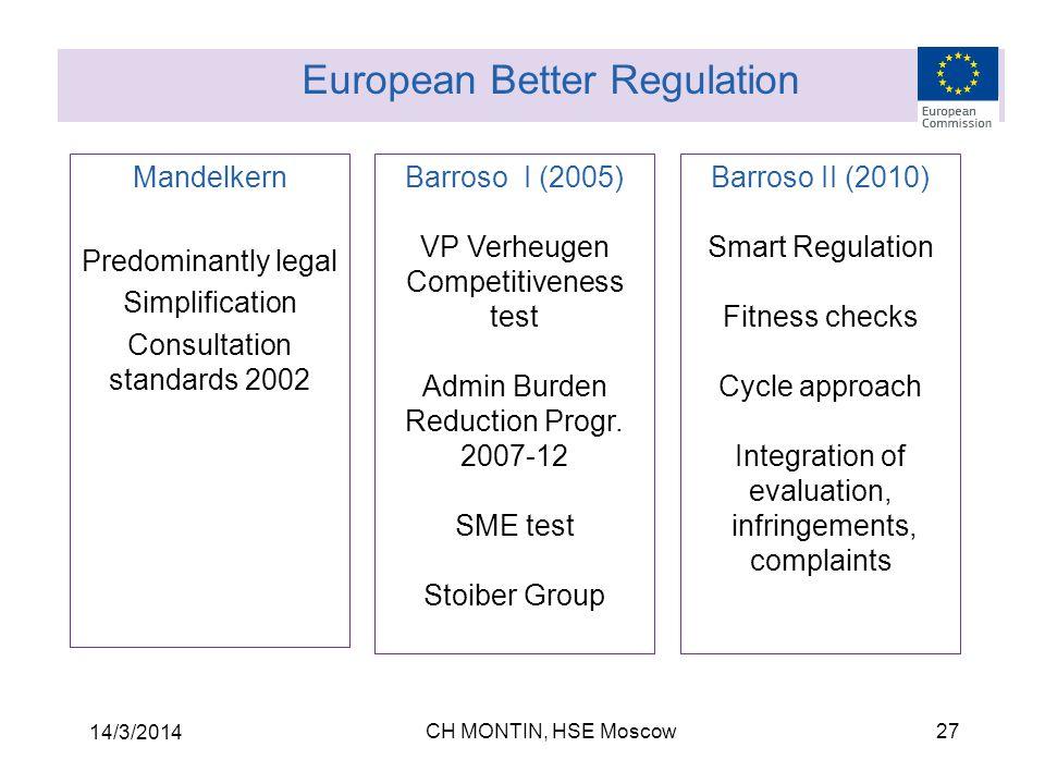 CH MONTIN, HSE Moscow 14/3/2014 27 European Better Regulation Mandelkern Predominantly legal Simplification Consultation standards 2002 Barroso I (2005) VP Verheugen Competitiveness test Admin Burden Reduction Progr.