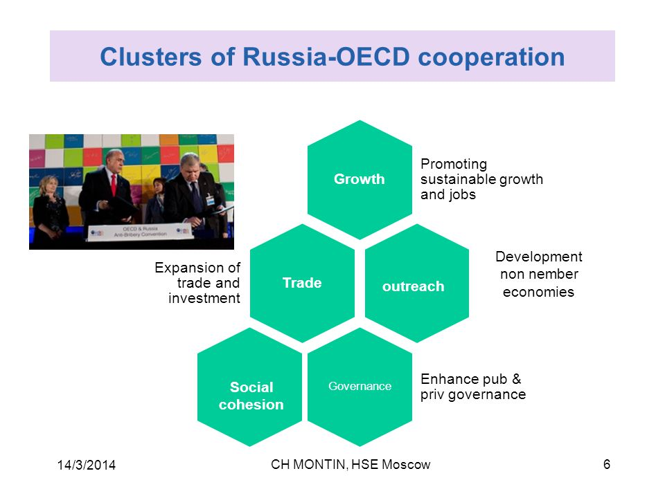 CH MONTIN, HSE Moscow Clusters of Russia-OECD cooperation Growth Promoting sustainable growth and jobs Trade Expansion of trade and investment Governance Enhance pub & priv governance 14/3/2014 6 outreach Social cohesion Development non nember economies