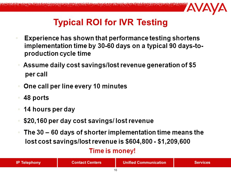 16 I think you saidYesIs that correct? Typical ROI for IVR Testing Experience has shown that performance testing shortens implementation time by 30-60