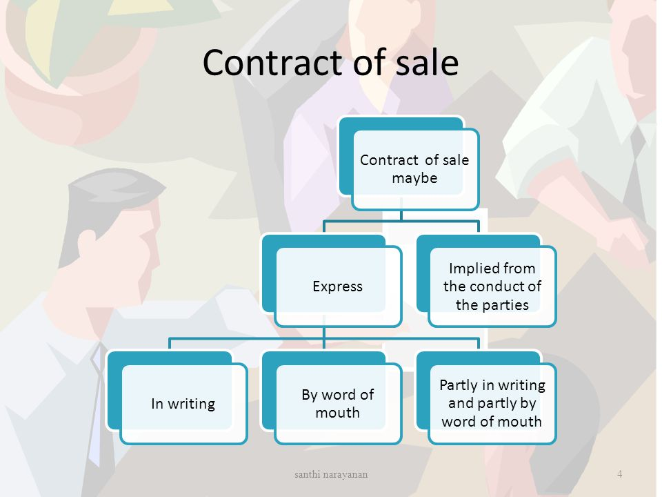 Contract of sale Contract of sale maybe ExpressIn writing By word of mouth Partly in writing and partly by word of mouth Implied from the conduct of t