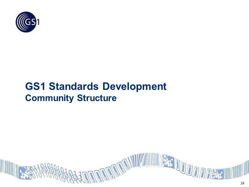 24 GS1 Standards Development Community Structure