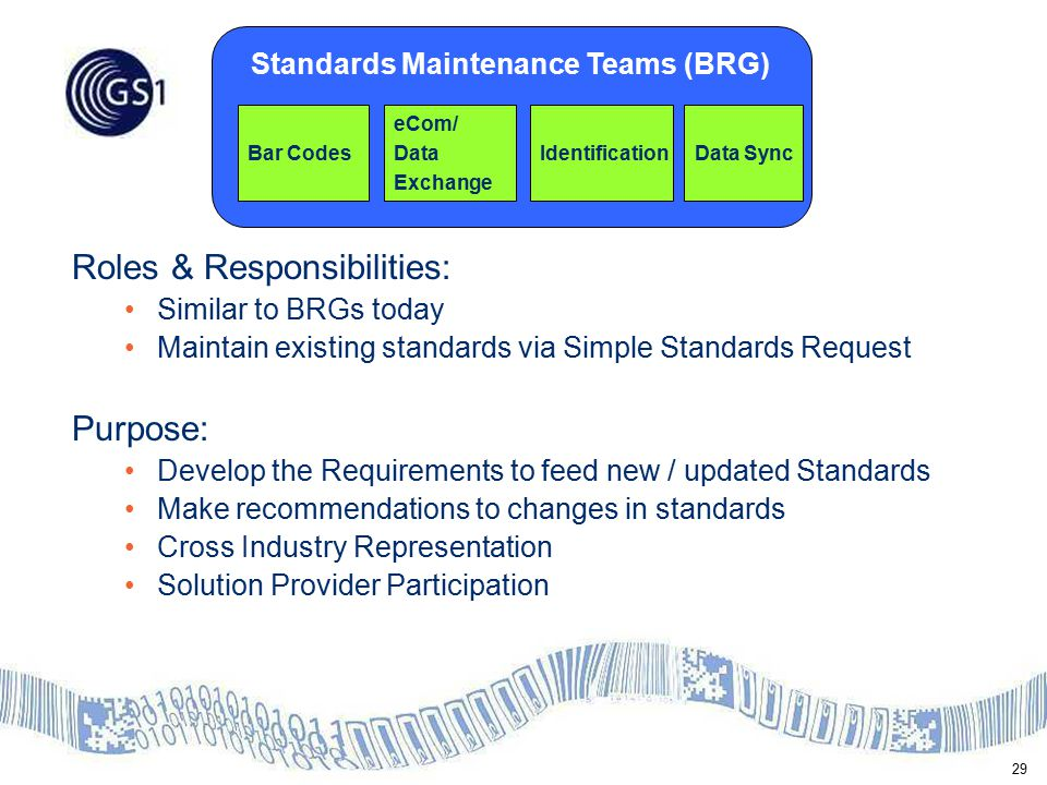 29 Roles & Responsibilities: Similar to BRGs today Maintain existing standards via Simple Standards Request Purpose: Develop the Requirements to feed new / updated Standards Make recommendations to changes in standards Cross Industry Representation Solution Provider Participation Standards Maintenance Teams (BRG) Bar Codes eCom/ Data Exchange IdentificationData Sync