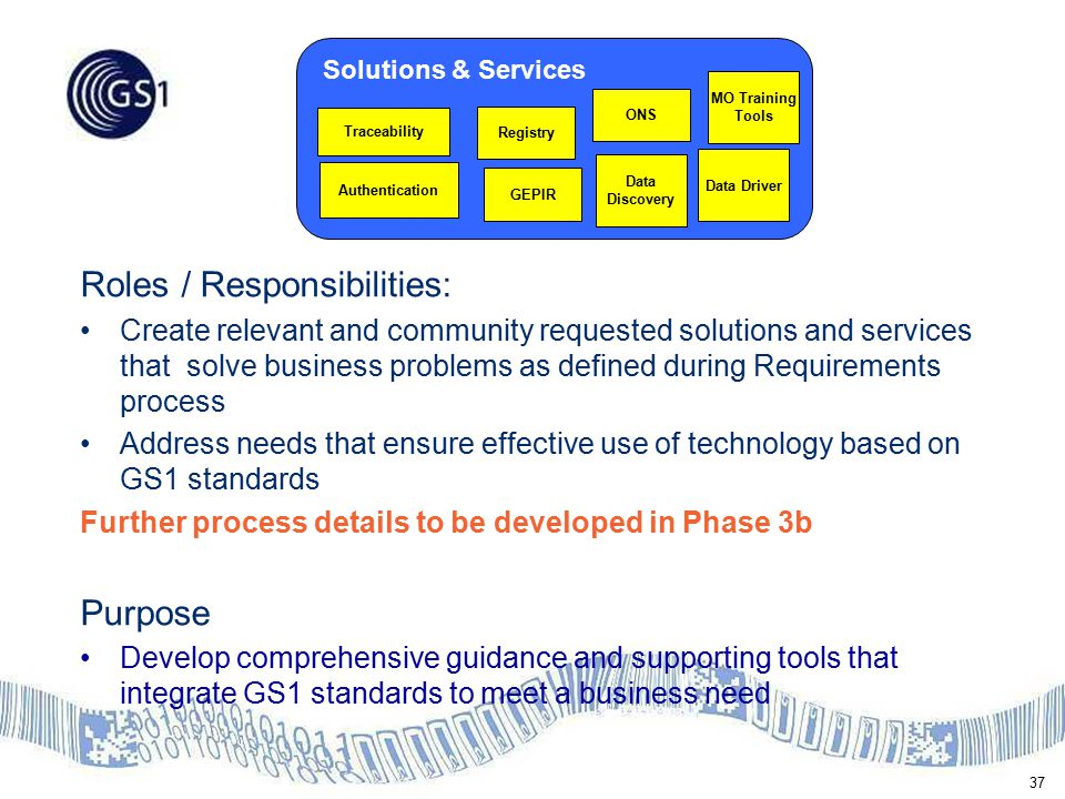 37 Roles / Responsibilities: Create relevant and community requested solutions and services thatsolve business problems as defined during Requirements process Address needs that ensure effective use of technology based on GS1 standards Further process details to be developed in Phase 3b Purpose Develop comprehensive guidance and supporting tools that integrate GS1 standards to meet a business need Solutions & Services GEPIR Authentication Traceability ONS Registry Data Discovery Data Driver MO Training Tools