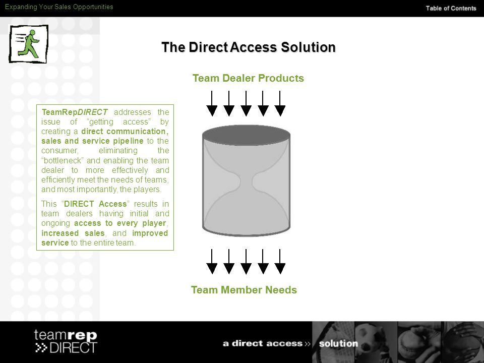 Team Dealer Products Team Member Needs TeamRepDIRECT addresses the issue of getting access by creating a direct communication, sales and service pipeline to the consumer, eliminating the bottleneck and enabling the team dealer to more effectively and efficiently meet the needs of teams, and most importantly, the players.