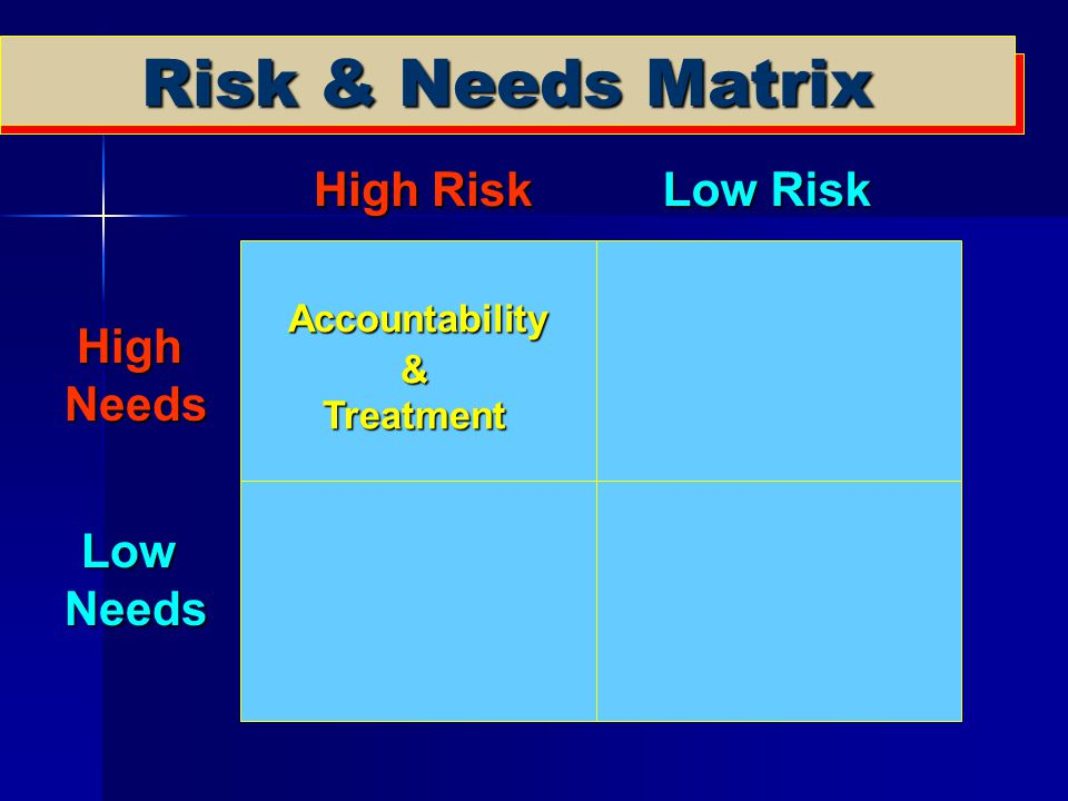 High Risk Low Risk HighNeeds LowNeeds Accountability &Treatment