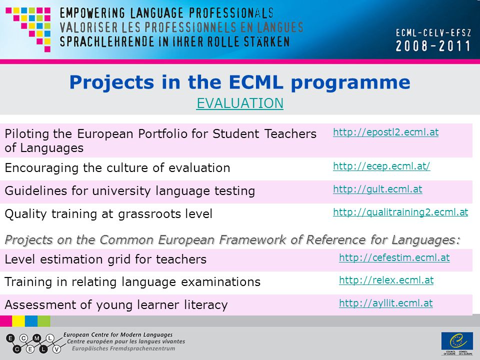 Projects in the ECML programme EVALUATION EVALUATION Piloting the European Portfolio for Student Teachers of Languages http://epostl2.ecml.at Encouraging the culture of evaluation http://ecep.ecml.at/ Guidelines for university language testing http://gult.ecml.at Quality training at grassroots level http://qualitraining2.ecml.at Projects on the Common European Framework of Reference for Languages: Level estimation grid for teachers http://cefestim.ecml.at Training in relating language examinations http://relex.ecml.at Assessment of young learner literacy http://ayllit.ecml.at