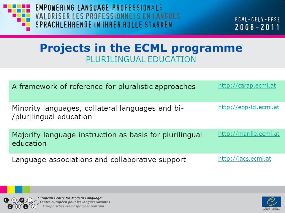 Projects in the ECML programme PLURILINGUAL EDUCATION PLURILINGUAL EDUCATION A framework of reference for pluralistic approaches http://carap.ecml.at
