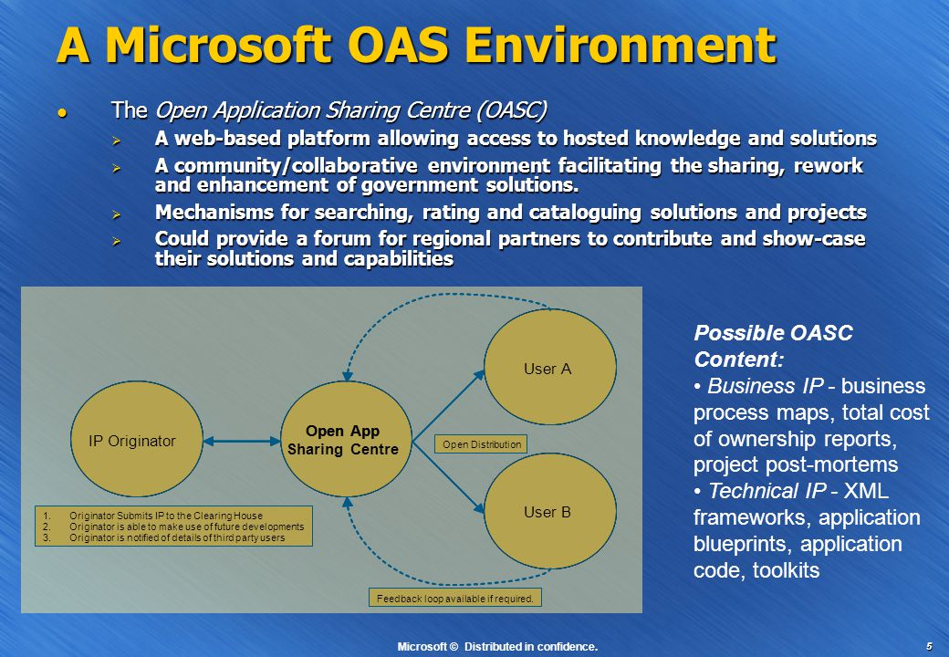 5 A Microsoft OAS Environment The Open Application Sharing Centre (OASC) The Open Application Sharing Centre (OASC)  A web-based platform allowing access to hosted knowledge and solutions  A community/collaborative environment facilitating the sharing, rework and enhancement of government solutions.