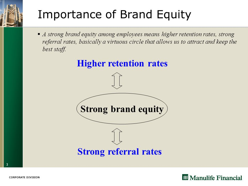 CORPORATE DIVISION 3 Importance of Brand Equity  A strong brand equity among employees means higher retention rates, strong referral rates, basically a virtuous circle that allows us to attract and keep the best staff.