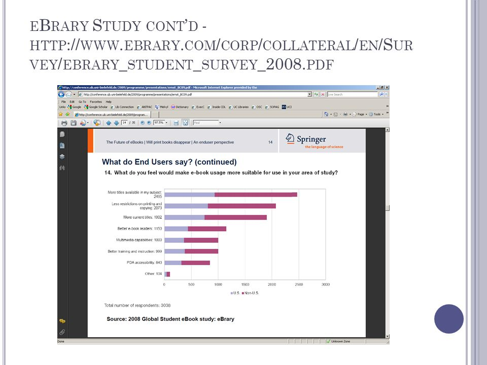 E B RARY S TUDY CONT ' D - HTTP :// WWW. EBRARY. COM / CORP / COLLATERAL / EN /S UR VEY / EBRARY _ STUDENT _ SURVEY _2008. PDF