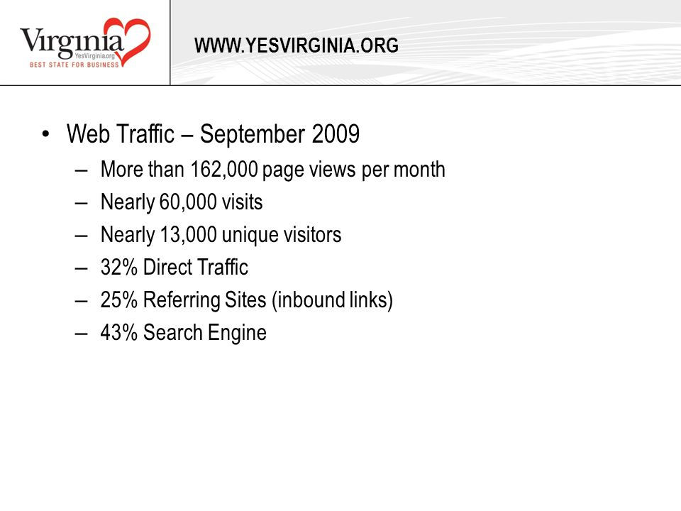 Web Traffic – September 2009 – More than 162,000 page views per month – Nearly 60,000 visits – Nearly 13,000 unique visitors – 32% Direct Traffic – 25