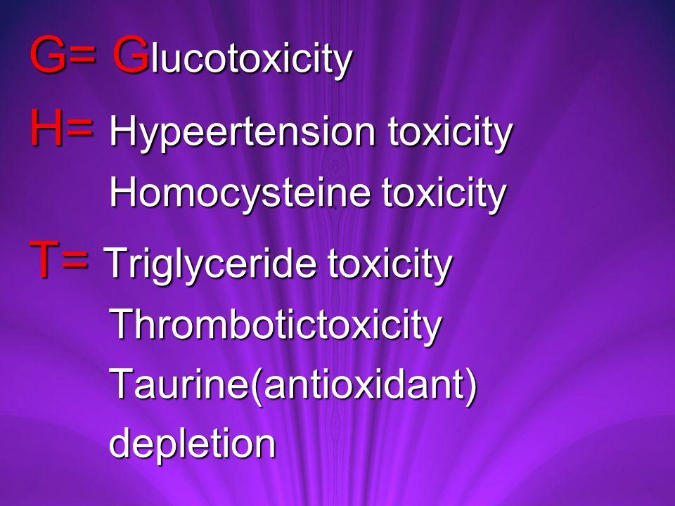 G= G lucotoxicity H= Hypeertension toxicity Homocysteine toxicity Homocysteine toxicity T= Triglyceride toxicity Thrombotictoxicity Thrombotictoxicity Taurine(antioxidant) Taurine(antioxidant) depletion depletion