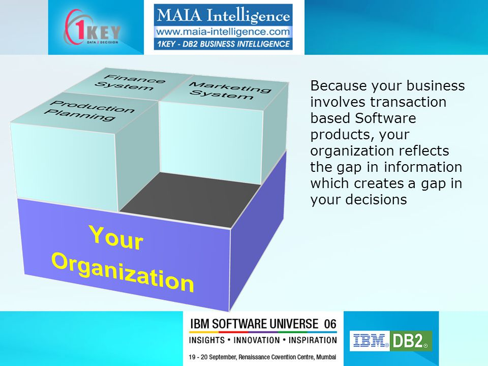 Because your business involves transaction based Software products, your organization reflects the gap in information which creates a gap in your deci