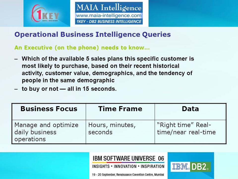 –Which of the available 5 sales plans this specific customer is most likely to purchase, based on their recent historical activity, customer value, demographics, and the tendency of people in the same demographic –to buy or not — all in 15 seconds.