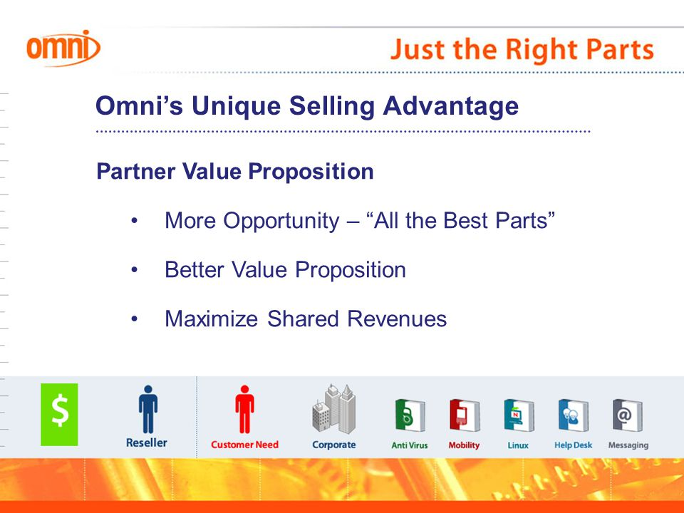 "Partner Value Proposition More Opportunity – ""All the Best Parts"" Better Value Proposition Maximize Shared Revenues Omni's Unique Selling Advantage"