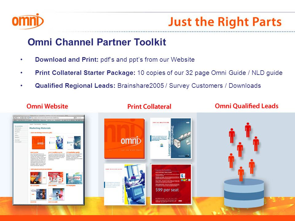 Download and Print: pdf's and ppt's from our Website Print Collateral Starter Package: 10 copies of our 32 page Omni Guide / NLD guide Qualified Regio