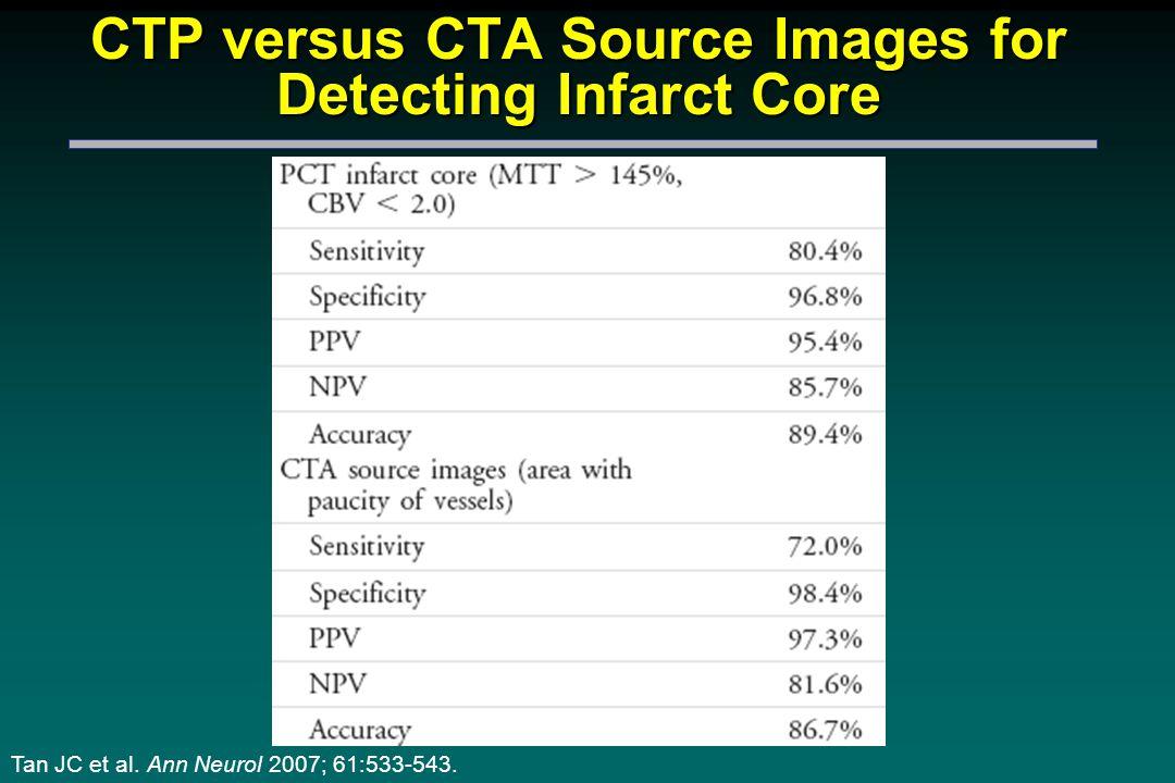 CTP versus CTA Source Images for Detecting Infarct Core Tan JC et al. Ann Neurol 2007; 61:533-543.