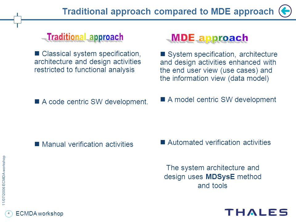 15 11/07/2006 ECMDA workshop ECMDA workshop Return on Investment The Return Of Investment expected by Thales ATM will be obtained at the end of the system integration only The major savings expected from the automation of the development tasks and the maintenance costs reduction allowed by the use of the model Significant ROI expected from the reuse of the project production through the product line approach facilitated by MDE