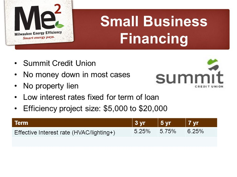 Summit Credit Union No money down in most cases No property lien Low interest rates fixed for term of loan Efficiency project size: $5,000 to $20,000 Small Business Financing Term3 yr5 yr7 yr Effective Interest rate (HVAC/lighting+) 5.25%5.75%6.25%